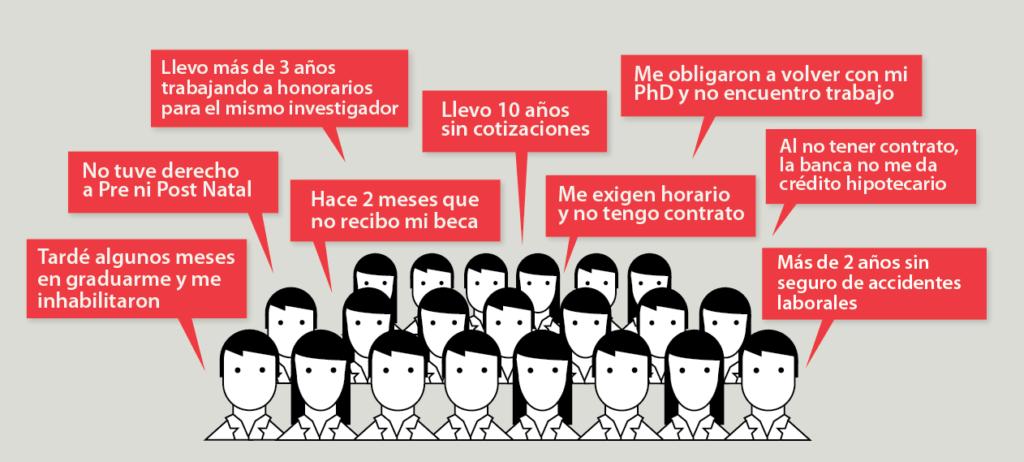 Ciencia con Contrato | Facebook